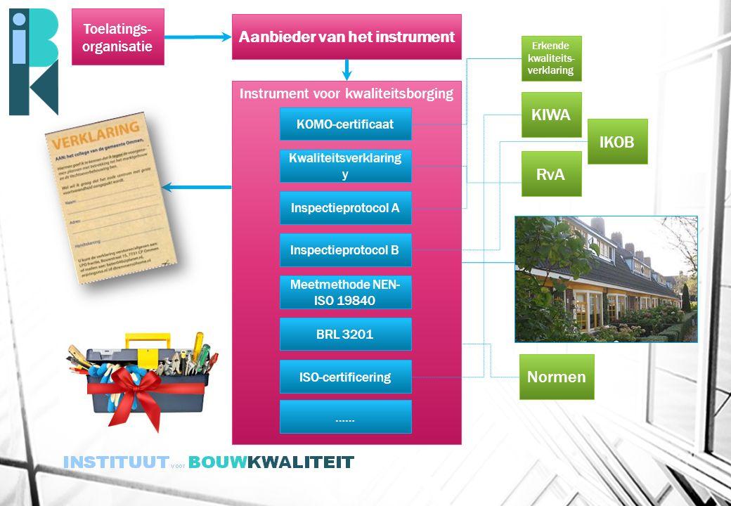 Instrument voor kwaliteitsborging Bouwwerk KOMO-certificaat Kwaliteitsverklaring y Inspectieprotocol A Inspectieprotocol B Meetmethode NEN- ISO 19840