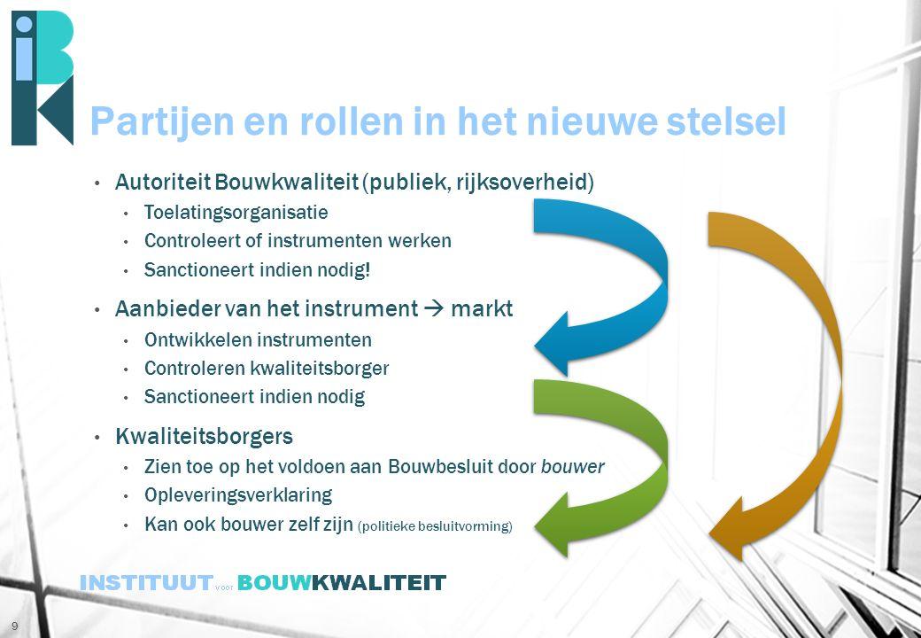 Partijen en rollen in het nieuwe stelsel Autoriteit Bouwkwaliteit (publiek, rijksoverheid) Toelatingsorganisatie Controleert of instrumenten werken Sa