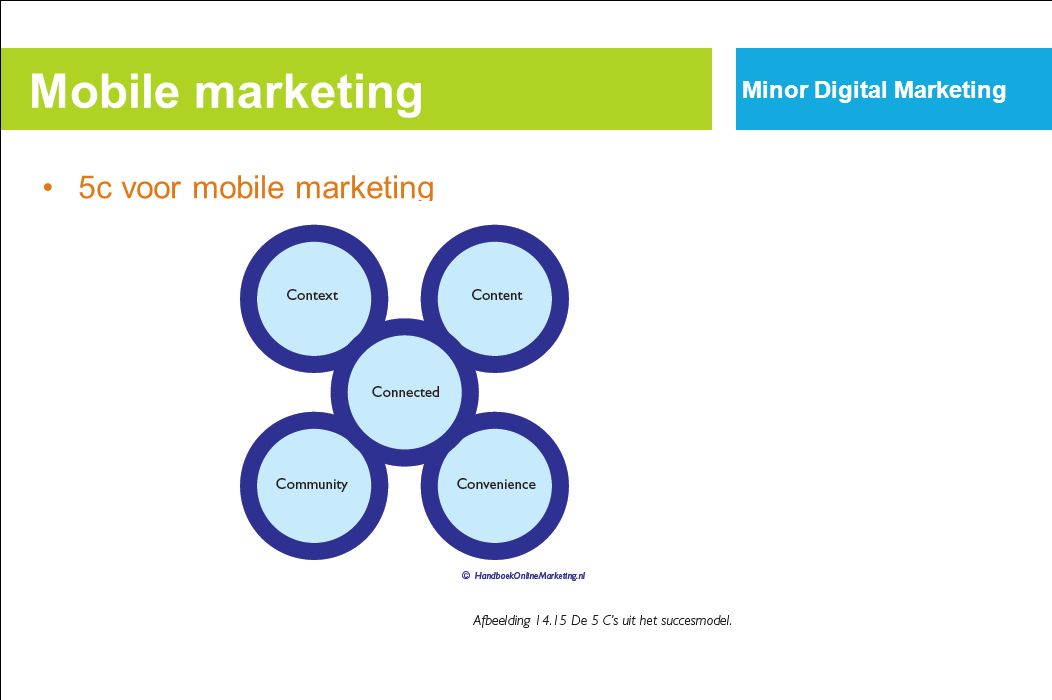 Mobile marketing Minor Digital Marketing 5c voor mobile marketing