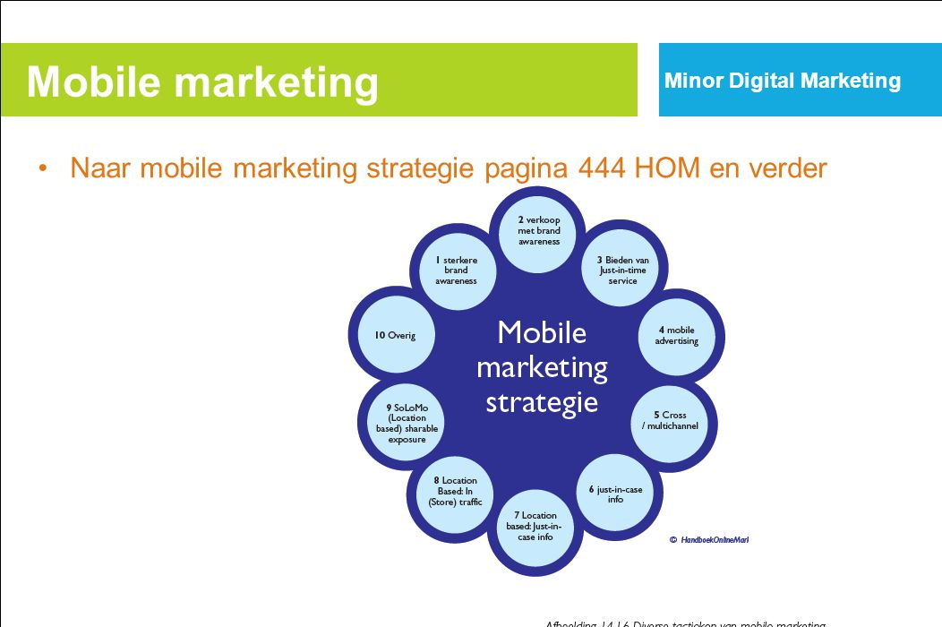 Mobile marketing Minor Digital Marketing Naar mobile marketing strategie pagina 444 HOM en verder
