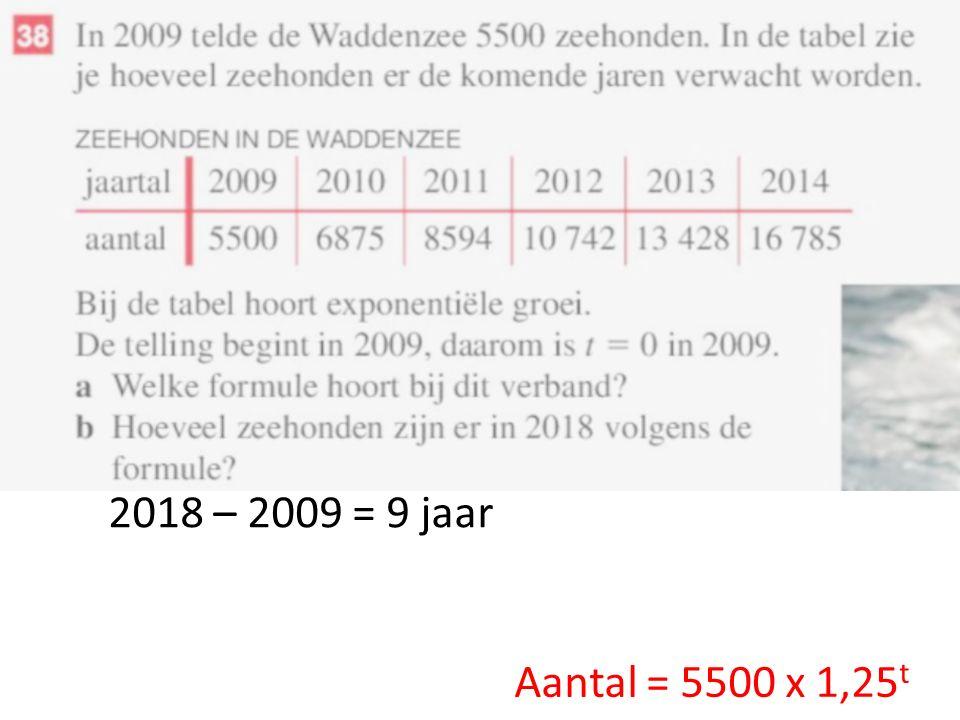 2018 – 2009 = 9 jaar Aantal = 5500 x 1,25 t