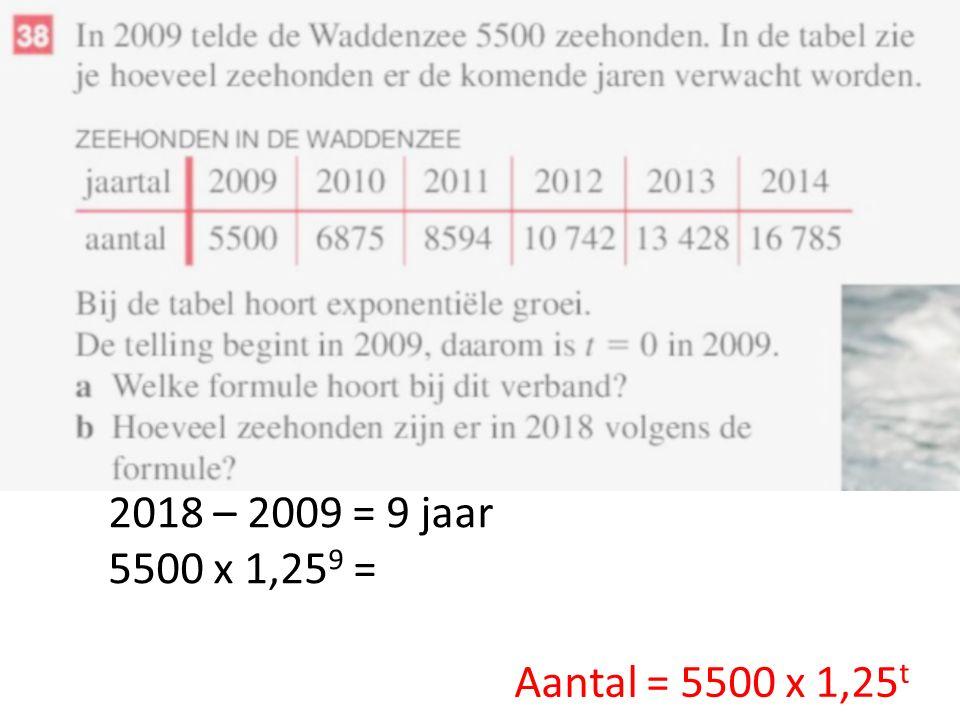 2018 – 2009 = 9 jaar 5500 x 1,25 9 = Aantal = 5500 x 1,25 t