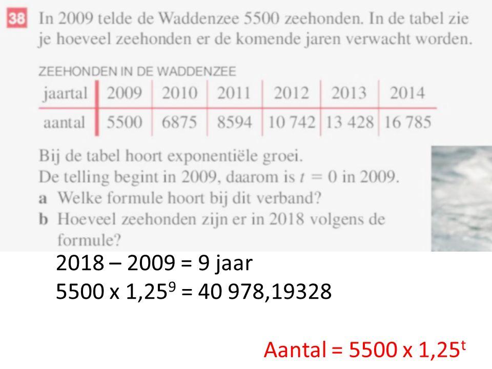2018 – 2009 = 9 jaar 5500 x 1,25 9 = 40 978,19328 Aantal = 5500 x 1,25 t