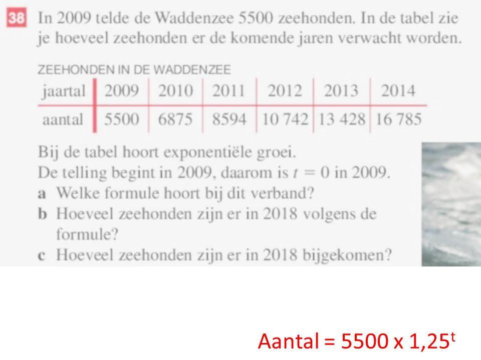 Aantal = 5500 x 1,25 t