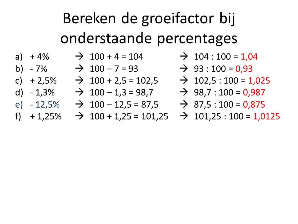 Bereken de groeifactor bij onderstaande percentages a)+ 4%  100 + 4 = 104  104 : 100 = 1,04 b)- 7%  100 – 7 = 93  93 : 100 = 0,93 c)+ 2,5%  100 + 2,5 = 102,5  102,5 : 100 = 1,025 d)- 1,3%  100 – 1,3 = 98,7  98,7 : 100 = 0,987 e)- 12,5%  100 – 12,5 = 87,5  87,5 : 100 = 0,875 f)+ 1,25%  100 + 1,25 = 101,25  101,25 : 100 = 1,0125