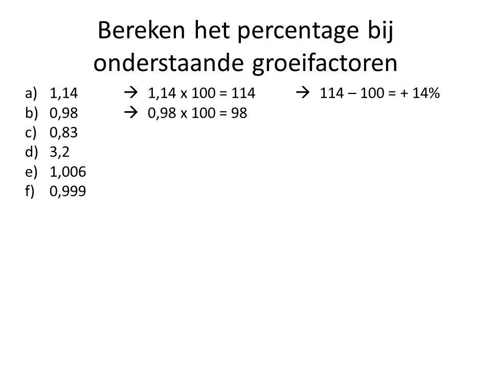 Bereken het percentage bij onderstaande groeifactoren a)1,14  1,14 x 100 = 114  114 – 100 = + 14% b)0,98  0,98 x 100 = 98 c)0,83 d)3,2 e)1,006 f)0,999