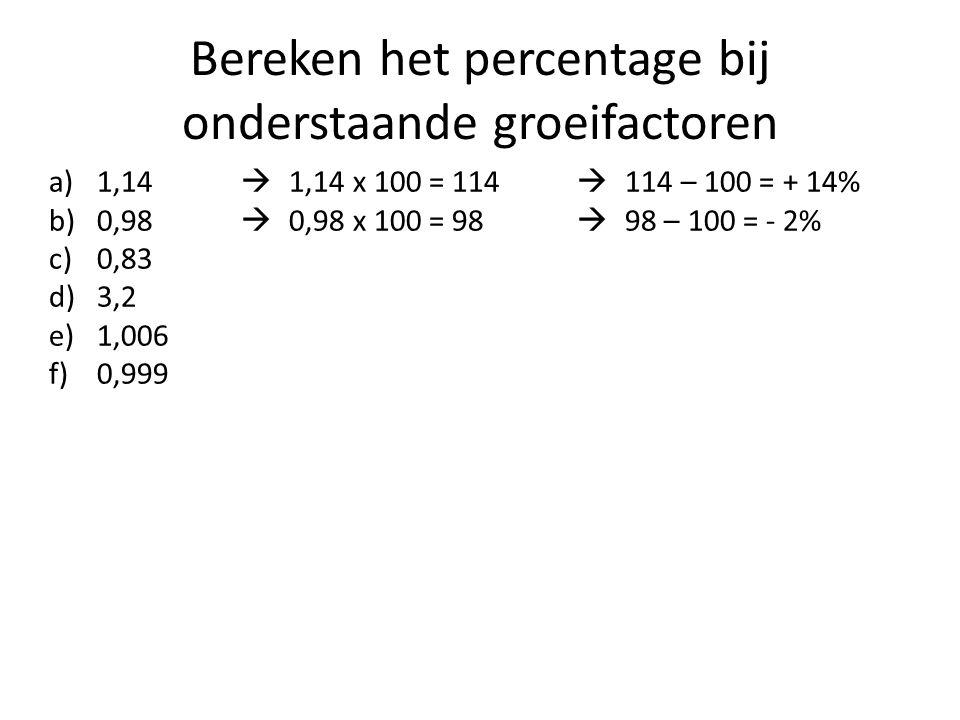 Bereken het percentage bij onderstaande groeifactoren a)1,14  1,14 x 100 = 114  114 – 100 = + 14% b)0,98  0,98 x 100 = 98  98 – 100 = - 2% c)0,83 d)3,2 e)1,006 f)0,999