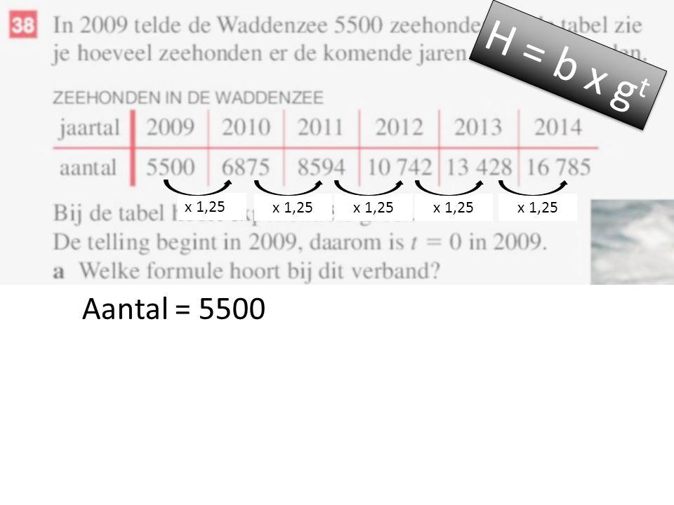 Aantal = 5500 H = b x g t x 1,25