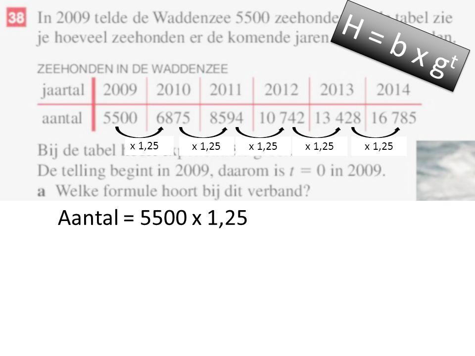 Aantal = 5500 x 1,25 H = b x g t x 1,25