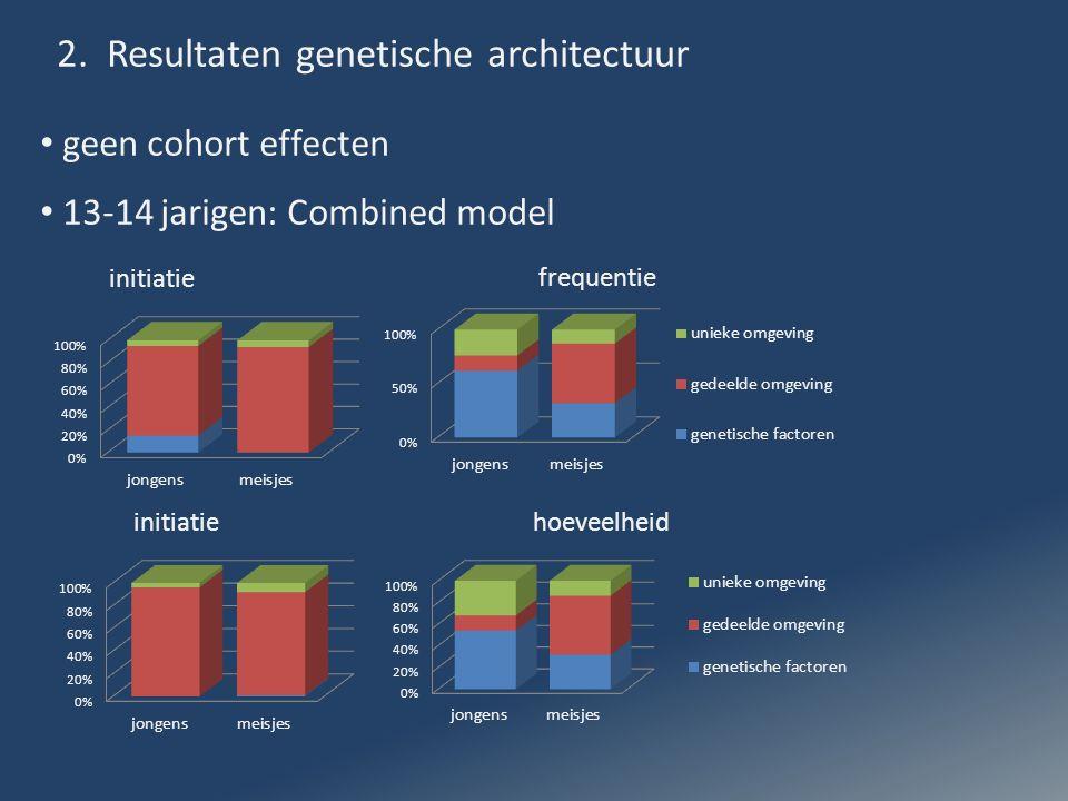 2. Resultaten genetische architectuur geen cohort effecten 13-14 jarigen: Combined model