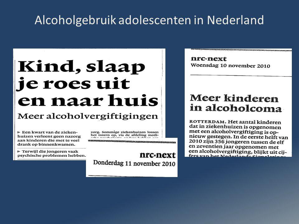 Alcoholgebruik adolescenten in Nederland