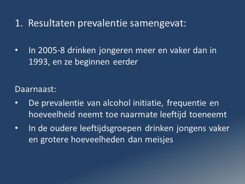 1. Resultaten prevalentie samengevat: In 2005-8 drinken jongeren meer en vaker dan in 1993, en ze beginnen eerder Daarnaast: De prevalentie van alcoho