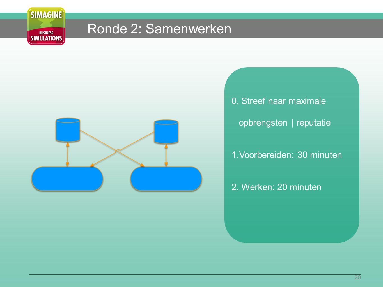 20 Ronde 2: Samenwerken 0.