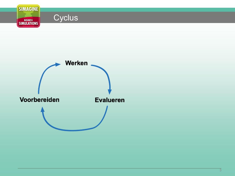 3 Cyclus