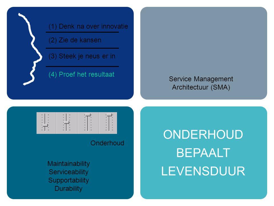 (1) Denk na over innovatie (2) Zie de kansen (3) Steek je neus er in (4) Proef het resultaat ONDERHOUD BEPAALT LEVENSDUUR Onderhoud Maintainability Serviceability Supportability Durability Service Management Architectuur (SMA)