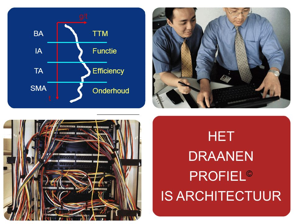 g/t t BA IA TA SMA TTM Functie Efficiency Onderhoud HET DRAANEN PROFIEL © IS ARCHITECTUUR