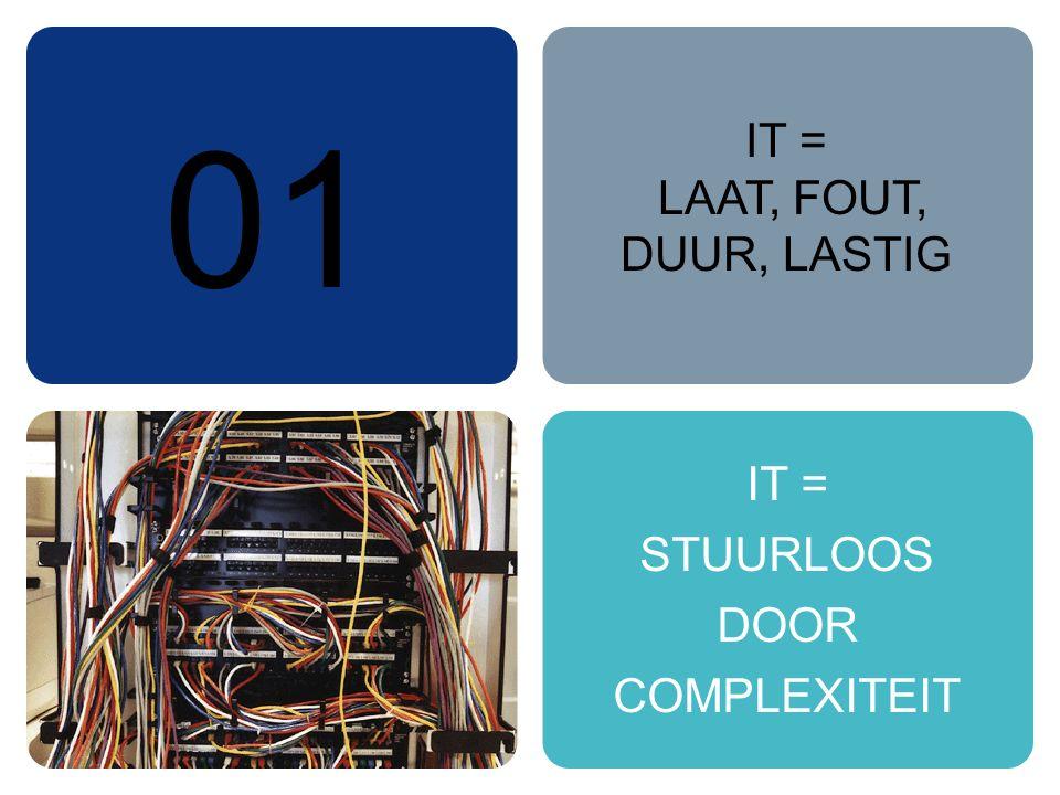01 IT = LAAT, FOUT, DUUR, LASTIG IT = STUURLOOS DOOR COMPLEXITEIT