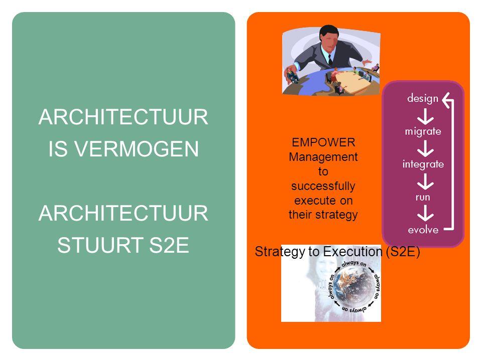 (1) Denk na over innovatie (2) Zie de kansen (3) Steek je neus er in (4) Proef het resultaat HET DRAANEN PROFIEL © GEEFT IT EEN GEZICHT