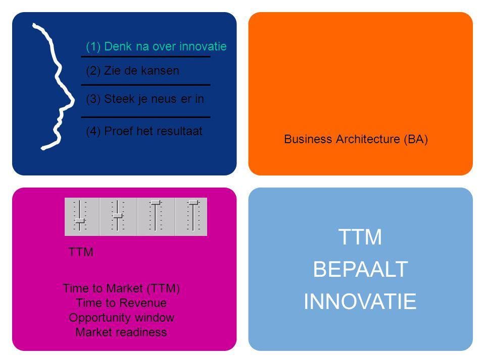(1) Denk na over innovatie (2) Zie de kansen (3) Steek je neus er in (4) Proef het resultaat FUNCTIE BEPAALT ZICHTBAARHEID Functi e Functionality Effect Unique selling Point Informatie Architectuur (IA)