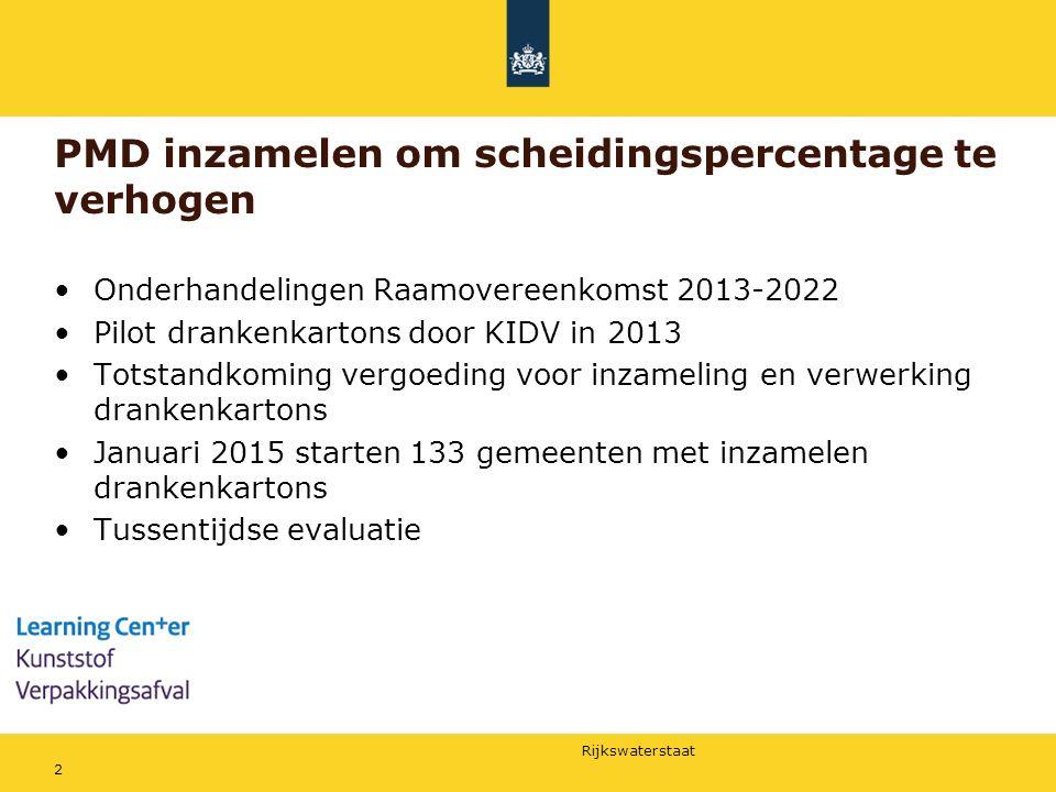 Rijkswaterstaat PMD inzamelen om scheidingspercentage te verhogen Onderhandelingen Raamovereenkomst 2013-2022 Pilot drankenkartons door KIDV in 2013 T