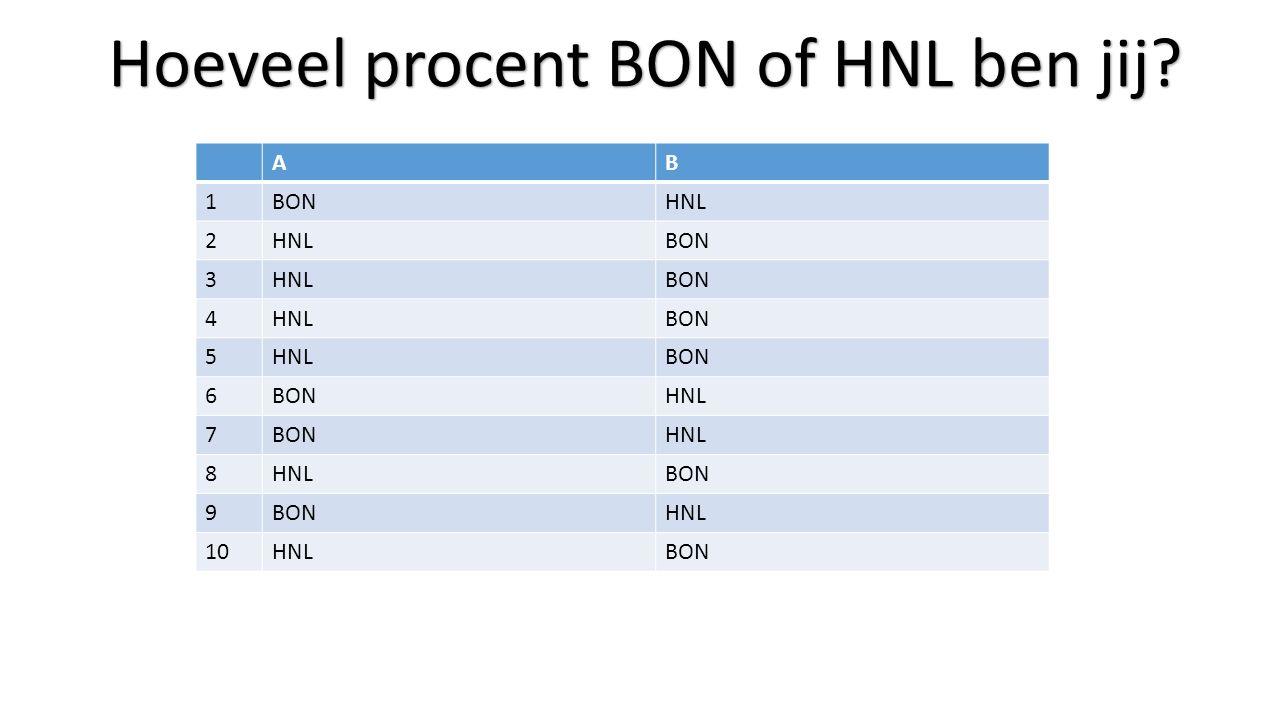 AB 1BONHNL 2 BON 3HNLBON 4HNLBON 5HNLBON 6 HNL 7BONHNL 8 BON 9 HNL 10HNLBON Hoeveel procent BON of HNL ben jij?