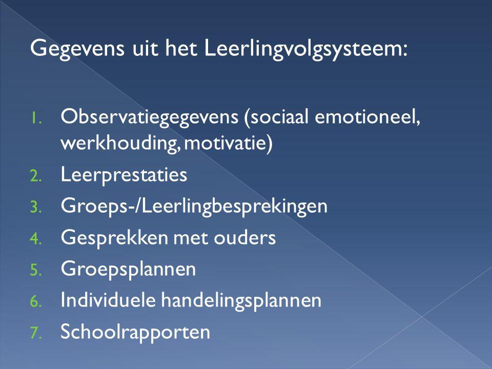 Gegevens uit het Leerlingvolgsysteem: 1. Observatiegegevens (sociaal emotioneel, werkhouding, motivatie) 2. Leerprestaties 3. Groeps-/Leerlingbespreki