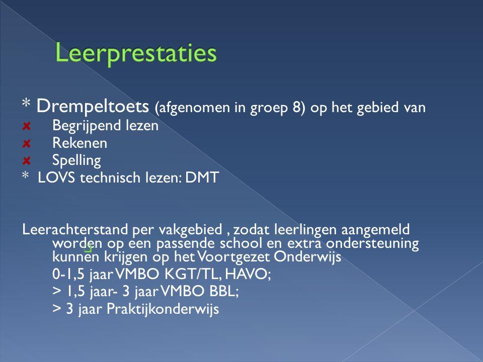 * Drempeltoets (afgenomen in groep 8) op het gebied van Begrijpend lezen Rekenen Spelling * LOVS technisch lezen: DMT Leerachterstand per vakgebied, z