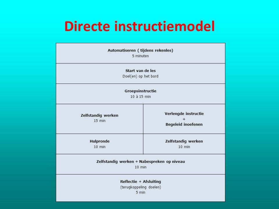 Directe instructiemodel Automatiseren ( tijdens rekenles) 5 minuten Start van de les Doel(en) op het bord Groepsinstructie 10 à 15 min Zelfstandig wer