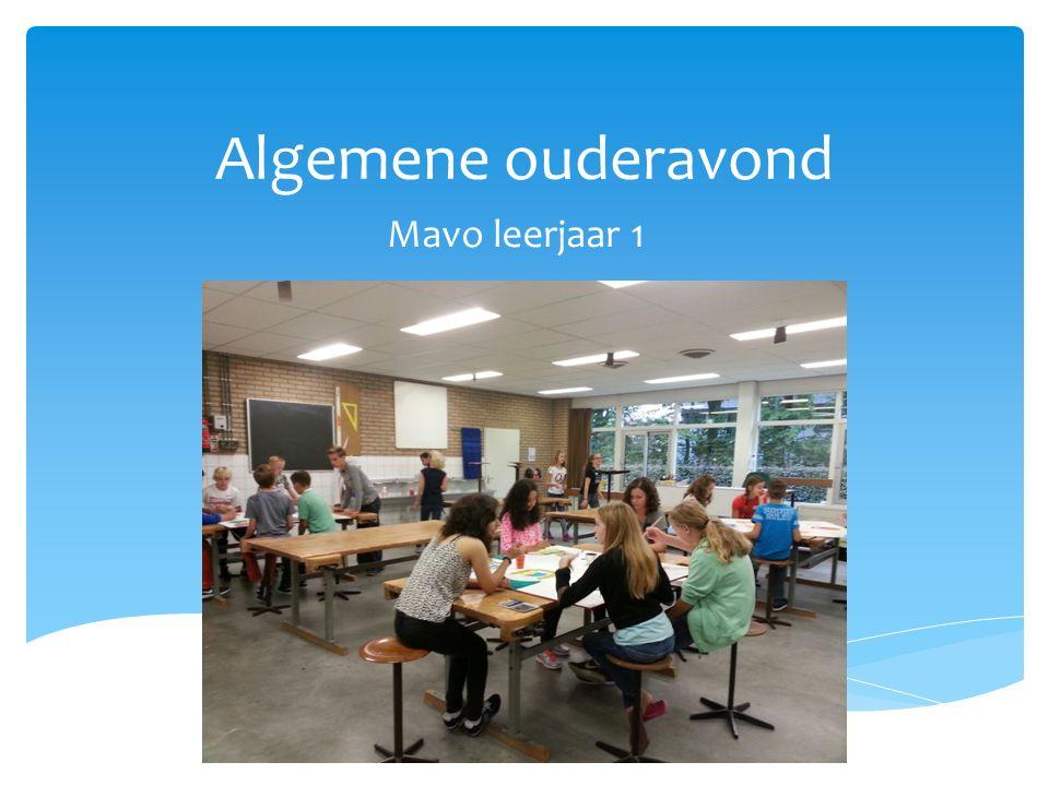 Voorstellen mentoren Begeleiding Mavo balie Nieuwe vakken Oudercommissie Mavo - doorstroom Afsluitende weken Ouderavonden Programma