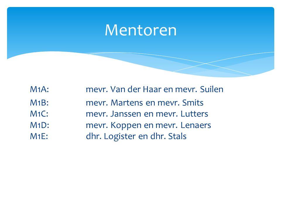M1A:mevr. Van der Haar en mevr. Suilen M1B:mevr.