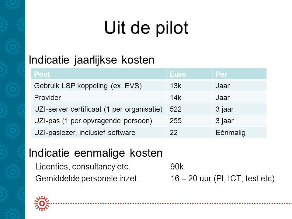 Uit de pilot Indicatie jaarlijkse kosten Indicatie eenmalige kosten Licenties, consultancy etc. 90k Gemiddelde personele inzet 16 – 20 uur (Pl, ICT, t