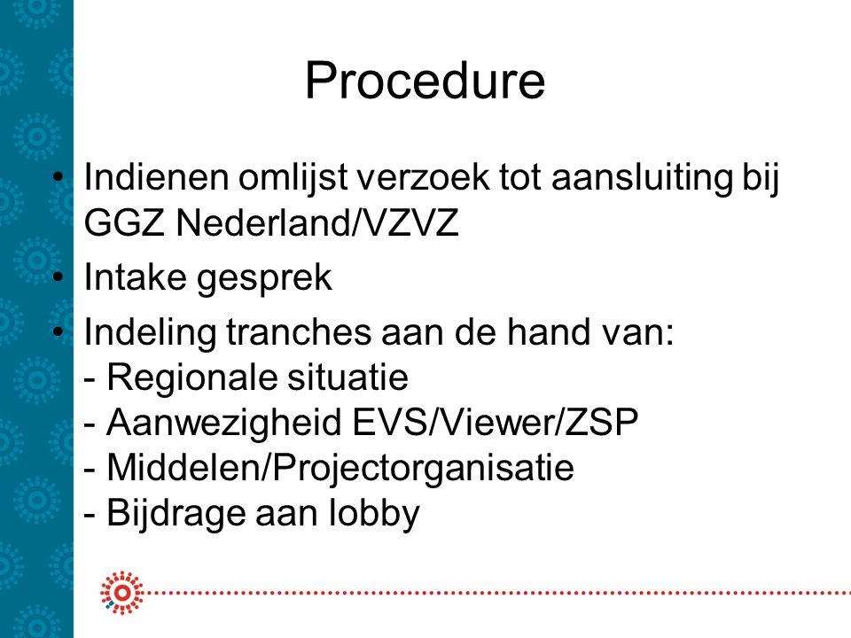 Procedure Indienen omlijst verzoek tot aansluiting bij GGZ Nederland/VZVZ Intake gesprek Indeling tranches aan de hand van: - Regionale situatie - Aan