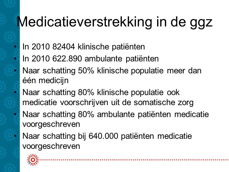Medicatieverstrekking in de ggz In 2010 82404 klinische patiënten In 2010 622.890 ambulante patiënten Naar schatting 50% klinische populatie meer dan