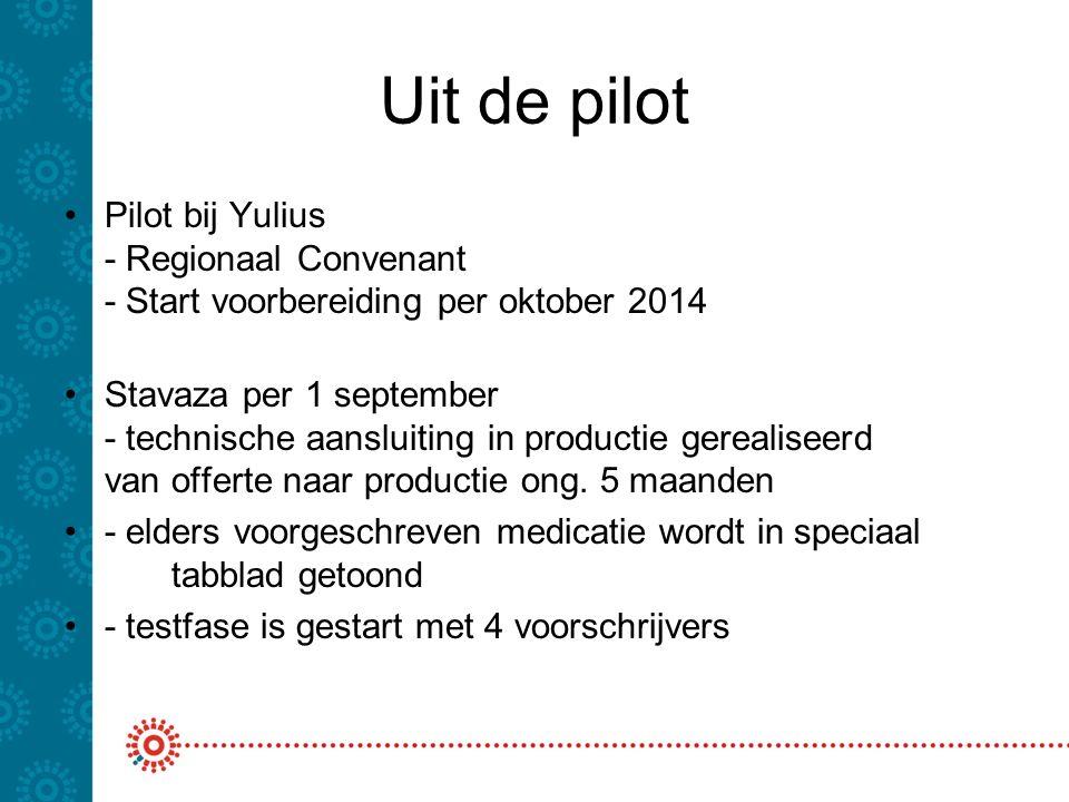 Uit de pilot Pilot bij Yulius - Regionaal Convenant - Start voorbereiding per oktober 2014 Stavaza per 1 september - technische aansluiting in product