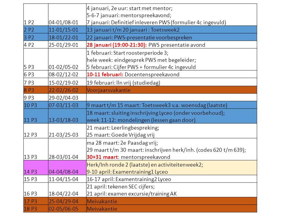 1 P204-01/08-01 4 januari, 2e uur: start met mentor; 5-6-7 januari: mentorspreekavond; 7 januari: Definitief inleveren PWS (formulier 4c ingevuld) 2 P211-01/15-0113 januari t/m 20 januari : Toetsweek2 3 P218-01/22-0122 januari: PWS-presentatie voorbespreken 4 P225-01/29-0128 januari (19:00-21:30): PWS presentatie avond 5 P301-02/05-02 1 februari: Start roosterperiode 3; hele week: eindgesprek PWS met begeleider; 5 februari: Cijfer PWS + formulier 4c ingevuld 6 P308-02/12-0210-11 februari: Docentenspreekavond 7 P315-02/19-0219 februari: lln vrij (studiedag) 8 P322-02/26-02Voorjaarsvakantie 9 P329-02/04-03 10 P307-03/11-039 maart t/m 15 maart: Toetsweek3 v.a.