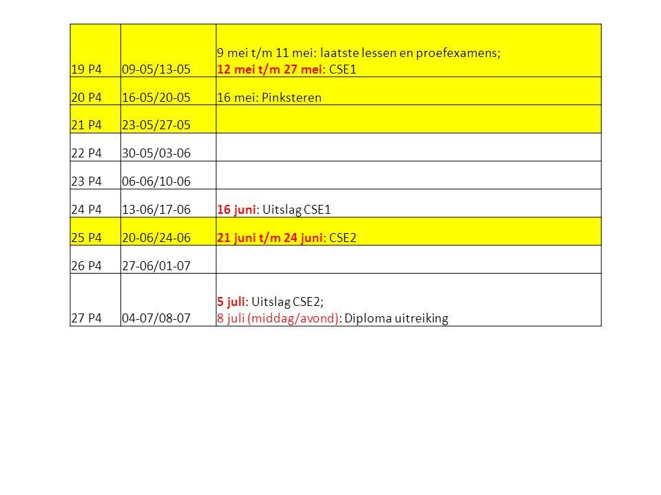 19 P409-05/13-05 9 mei t/m 11 mei: laatste lessen en proefexamens; 12 mei t/m 27 mei: CSE1 20 P416-05/20-0516 mei: Pinksteren 21 P423-05/27-05 22 P430