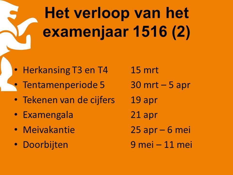 Het verloop van het examenjaar 1516 (2) Herkansing T3 en T415 mrt Tentamenperiode 530 mrt – 5 apr Tekenen van de cijfers19 apr Examengala21 apr Meivakantie 25 apr – 6 mei Doorbijten9 mei – 11 mei