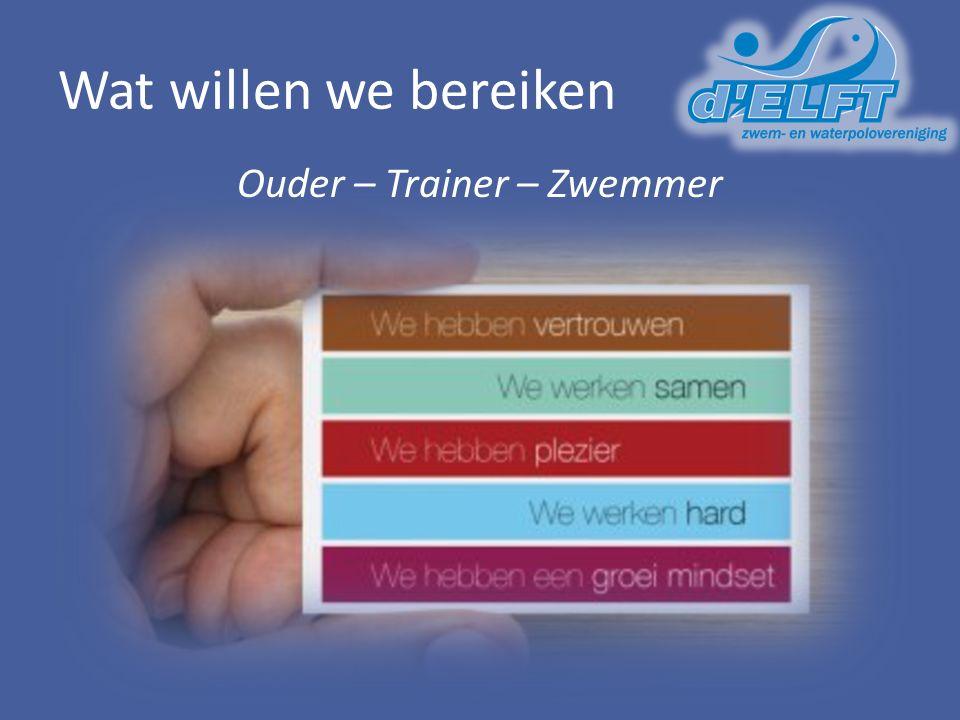 Wat willen we bereiken Ouder – Trainer – Zwemmer