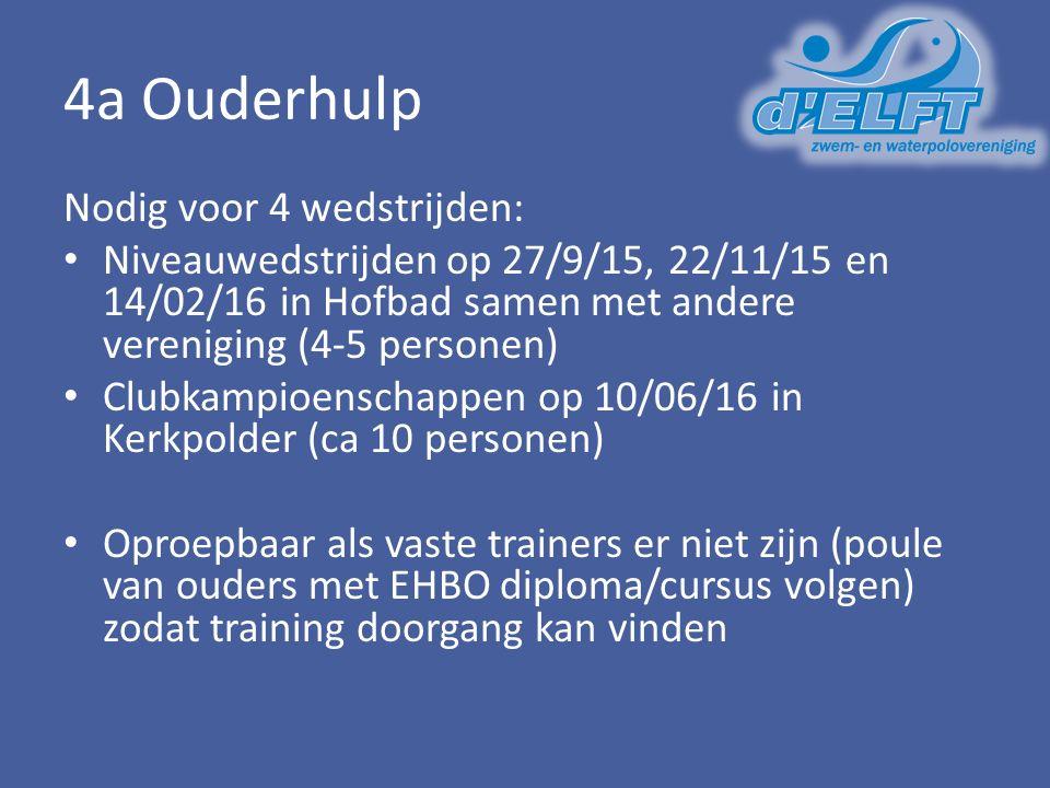 4a Ouderhulp Nodig voor 4 wedstrijden: Niveauwedstrijden op 27/9/15, 22/11/15 en 14/02/16 in Hofbad samen met andere vereniging (4-5 personen) Clubkam
