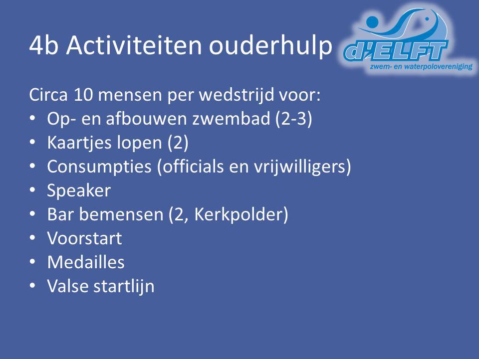 4b Activiteiten ouderhulp Circa 10 mensen per wedstrijd voor: Op- en afbouwen zwembad (2-3) Kaartjes lopen (2) Consumpties (officials en vrijwilligers