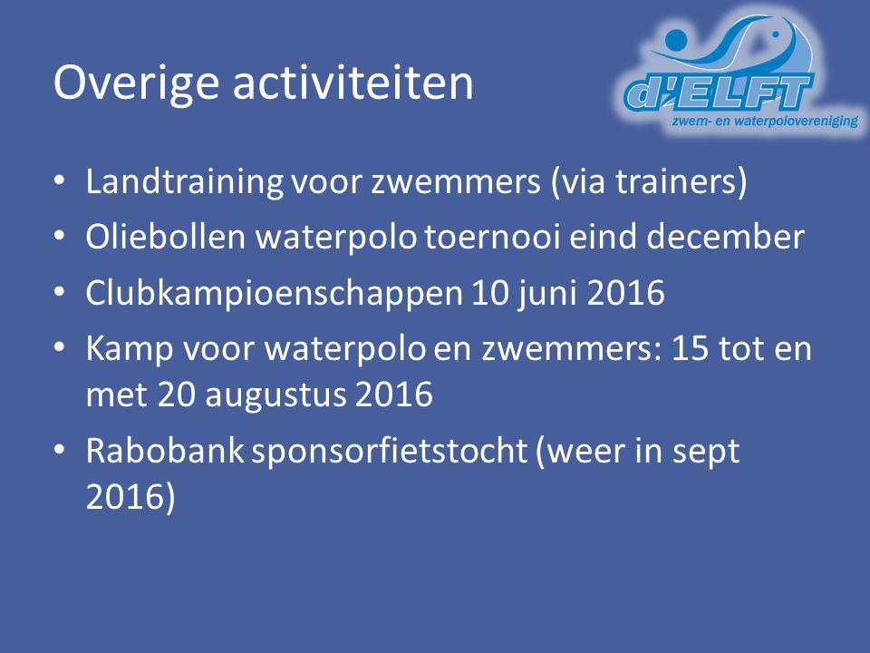 Overige activiteiten Landtraining voor zwemmers (via trainers) Oliebollen waterpolo toernooi eind december Clubkampioenschappen 10 juni 2016 Kamp voor waterpolo en zwemmers: 15 tot en met 20 augustus 2016 Rabobank sponsorfietstocht (weer in sept 2016)