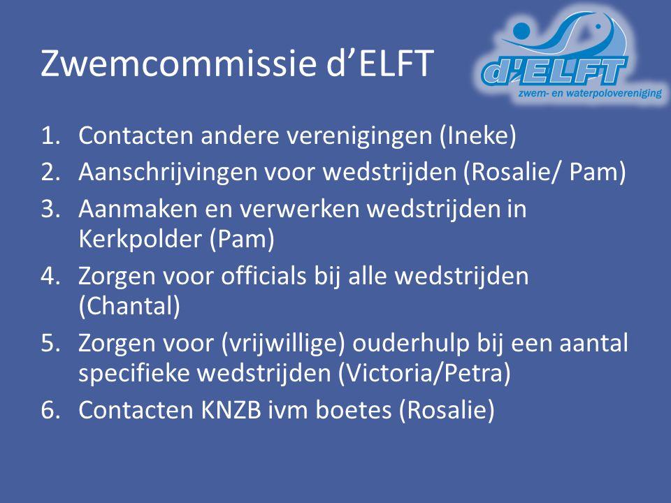 Zwemcommissie d'ELFT 1.Contacten andere verenigingen (Ineke) 2.Aanschrijvingen voor wedstrijden (Rosalie/ Pam) 3.Aanmaken en verwerken wedstrijden in