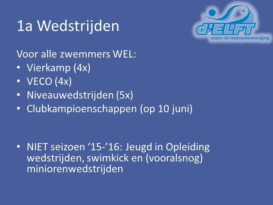 Voor alle zwemmers WEL: Vierkamp (4x) VECO (4x) Niveauwedstrijden (5x) Clubkampioenschappen (op 10 juni) NIET seizoen '15-'16: Jeugd in Opleiding wedstrijden, swimkick en (vooralsnog) miniorenwedstrijden 1a Wedstrijden