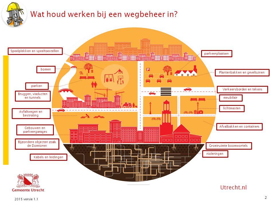 Utrecht.nl Wat houd werken bij een wegbeheer in.