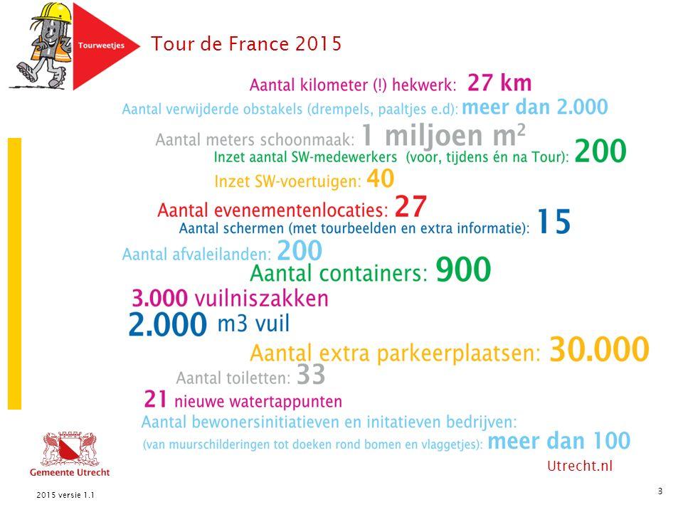 Utrecht.nl Tour de France 2015 3 2015 versie 1.1