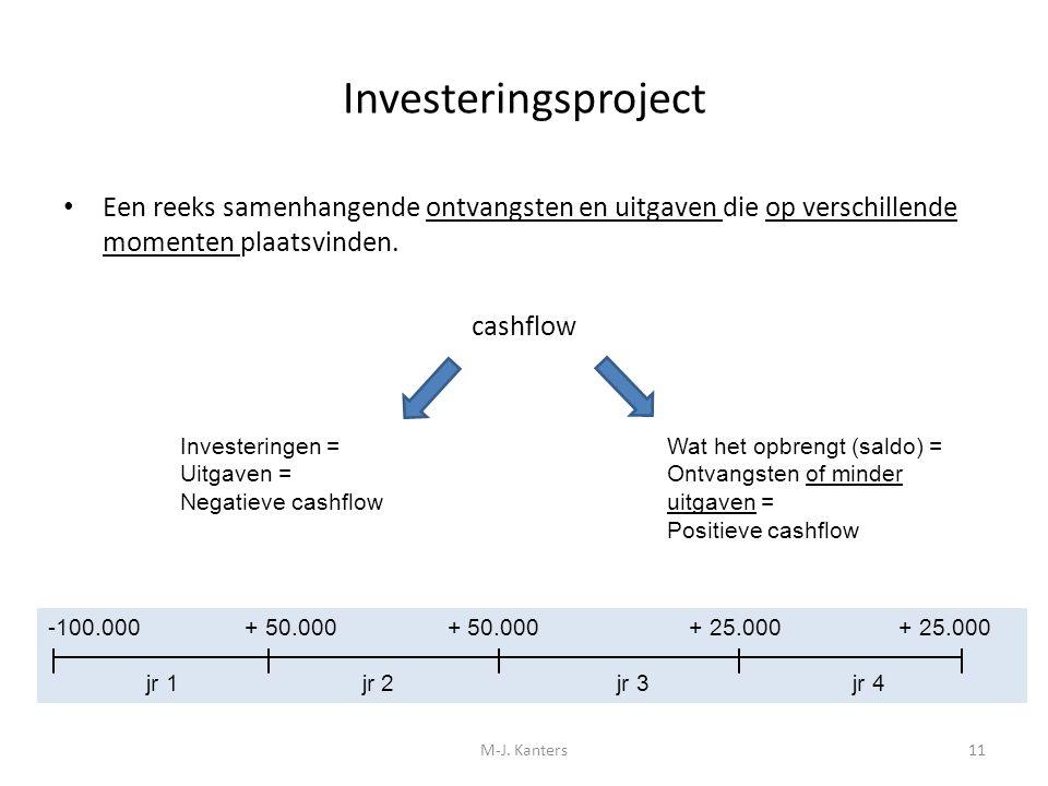 Investeringsproject Een reeks samenhangende ontvangsten en uitgaven die op verschillende momenten plaatsvinden. cashflow M-J. Kanters11 Investeringen