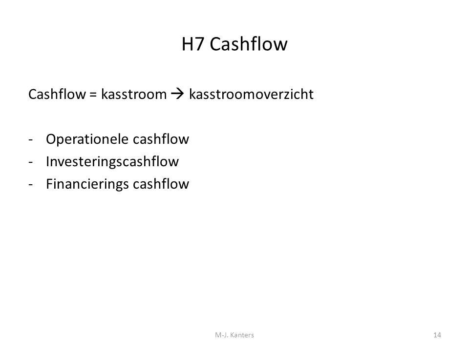 H7 Cashflow Cashflow = kasstroom  kasstroomoverzicht -Operationele cashflow -Investeringscashflow -Financierings cashflow M-J. Kanters14