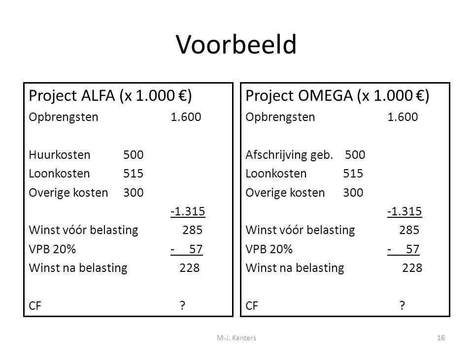 Voorbeeld Project ALFA (x 1.000 €) Opbrengsten1.600 Huurkosten500 Loonkosten515 Overige kosten300 -1.315 Winst vóór belasting 285 VPB 20% - 57 Winst n