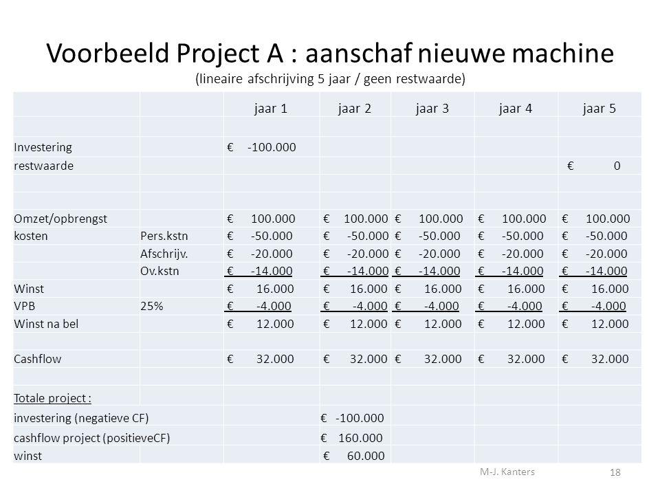 Voorbeeld Project A : aanschaf nieuwe machine (lineaire afschrijving 5 jaar / geen restwaarde) jaar 1jaar 2jaar 3jaar 4jaar 5 Investering € -100.000 r