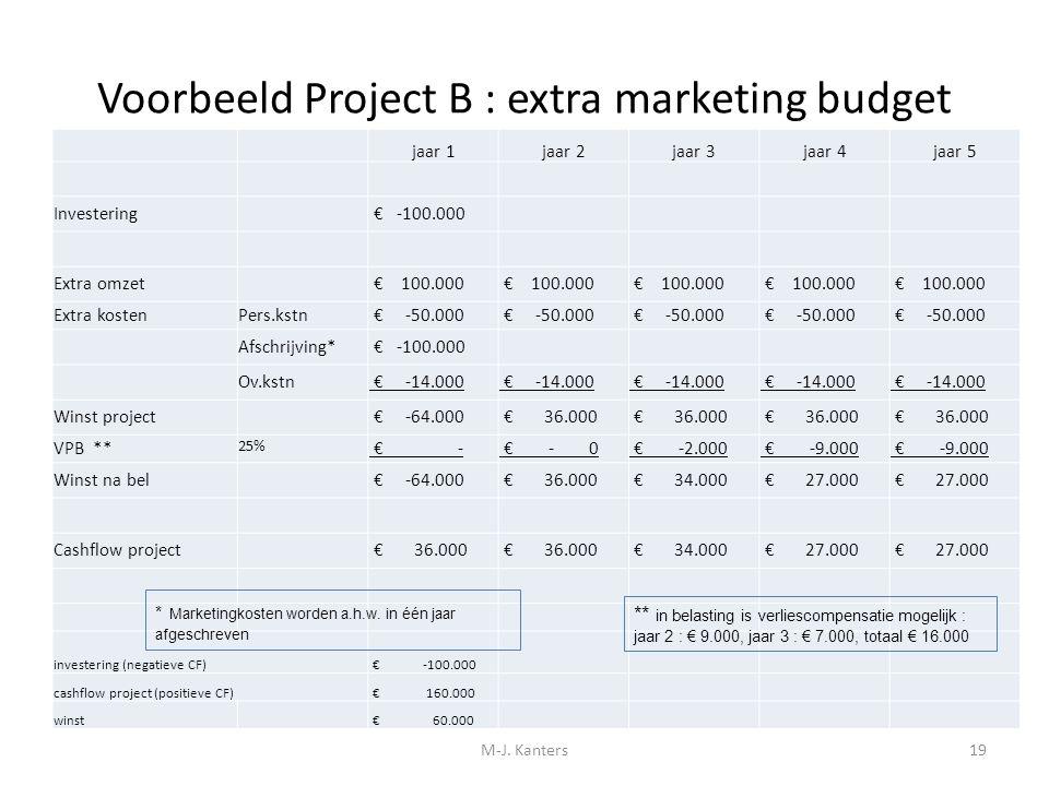 Voorbeeld Project B : extra marketing budget jaar 1jaar 2jaar 3jaar 4jaar 5 Investering € -100.000 Extra omzet € 100.000 Extra kostenPers.kstn € -50.0